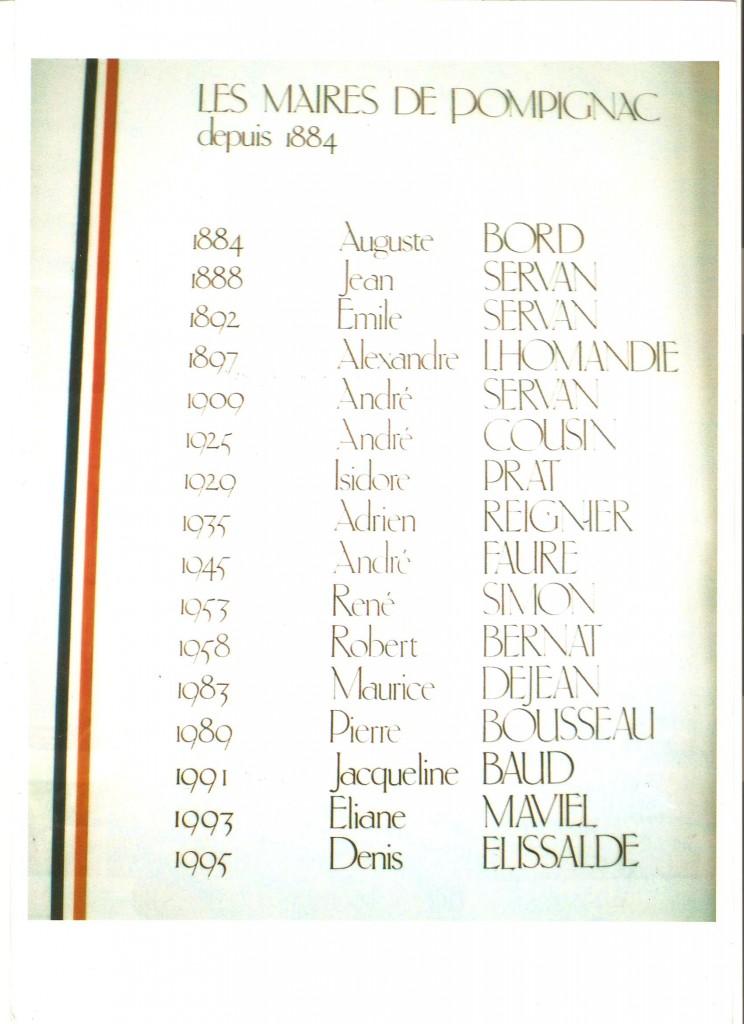 Historique des Maires-Pompignac